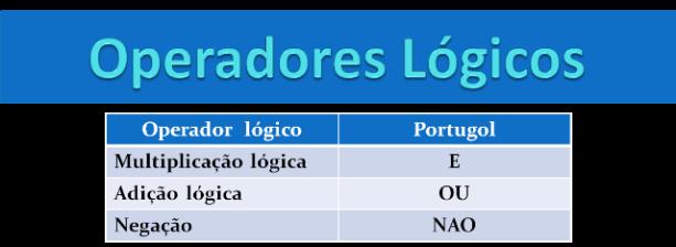 Operadores_logicos